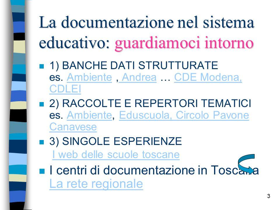 3 La documentazione nel sistema educativo: guardiamoci intorno n 1) BANCHE DATI STRUTTURATE es. Ambiente, Andrea … CDE Modena, CDLEIAmbiente AndreaCDE