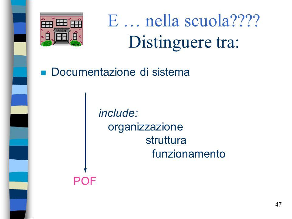 47 E … nella scuola???? Distinguere tra: n Documentazione di sistema include: organizzazione struttura funzionamento POF