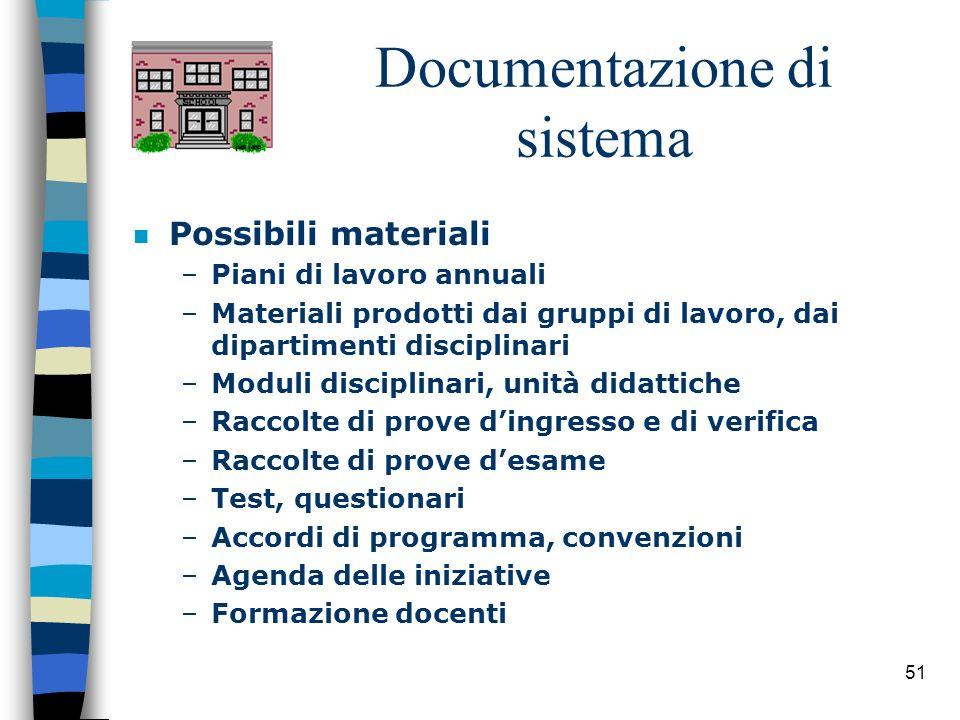 51 Documentazione di sistema n Possibili materiali –Piani di lavoro annuali –Materiali prodotti dai gruppi di lavoro, dai dipartimenti disciplinari –M
