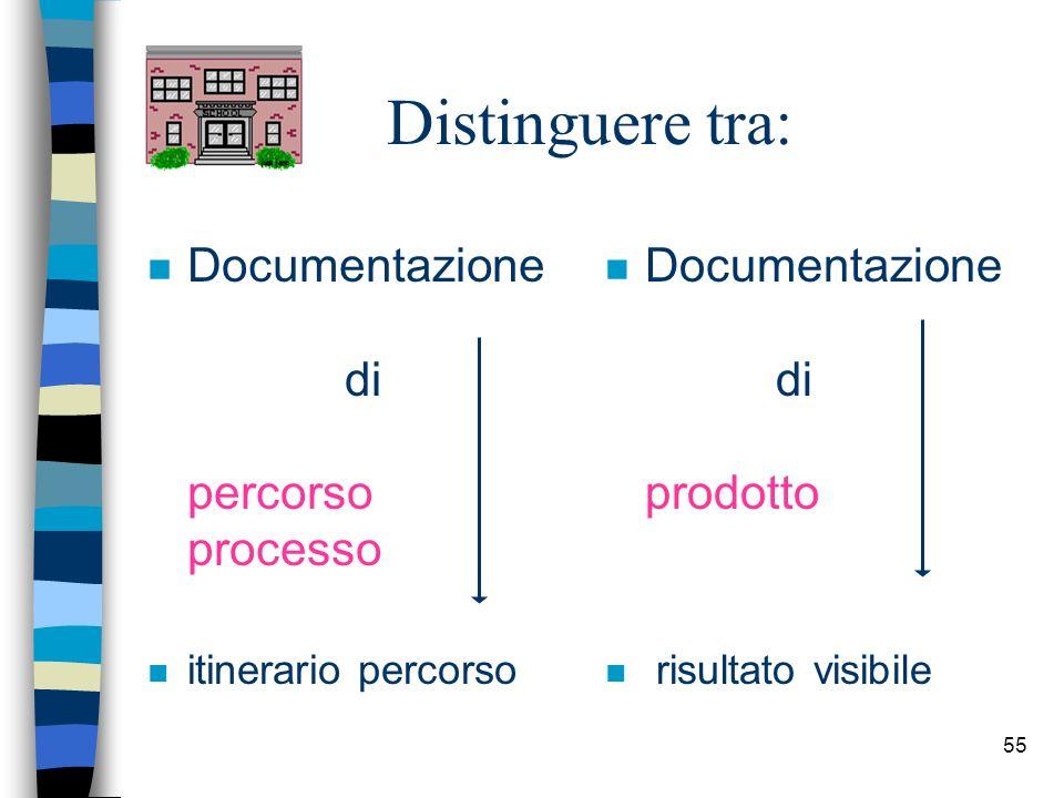 55 Distinguere tra: n Documentazione di percorso processo n itinerario percorso n Documentazione di prodotto n risultato visibile