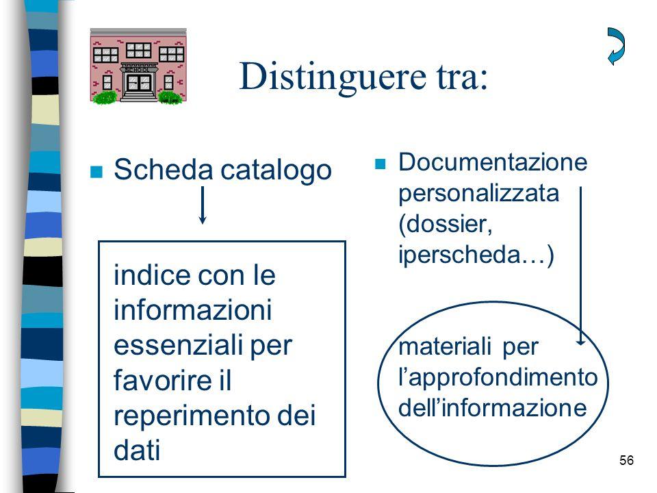 56 Distinguere tra: n Scheda catalogo indice con le informazioni essenziali per favorire il reperimento dei dati n Documentazione personalizzata (doss