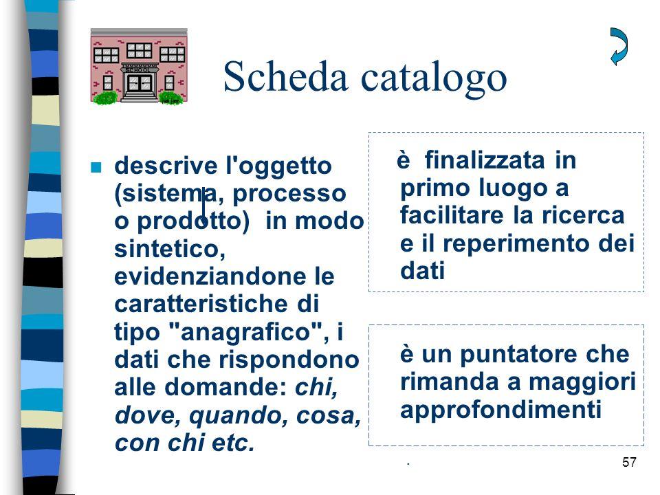 57 Scheda catalogo n descrive l'oggetto (sistema, processo o prodotto) in modo sintetico, evidenziandone le caratteristiche di tipo