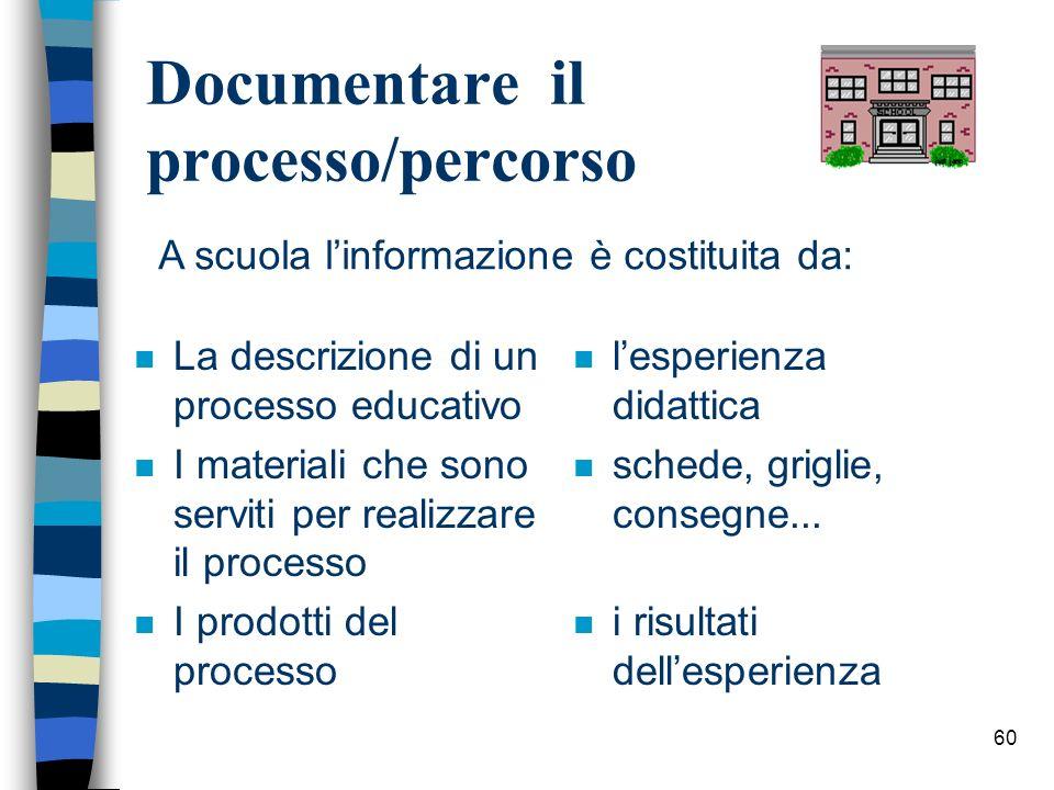 60 Documentare il processo/percorso n La descrizione di un processo educativo n I materiali che sono serviti per realizzare il processo n I prodotti d