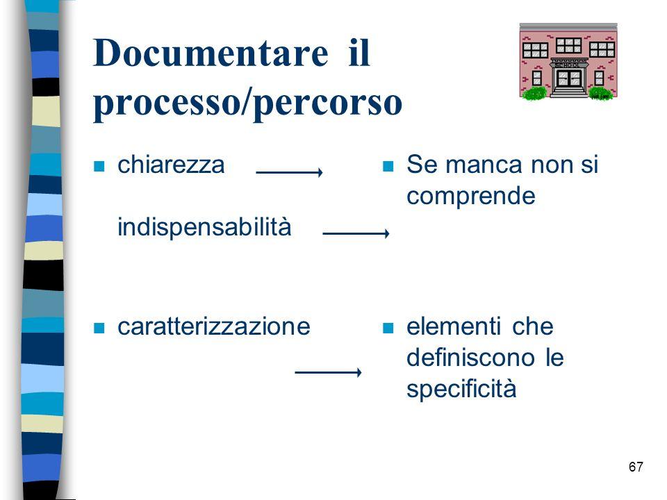 67 Documentare il processo/percorso n chiarezza indispensabilità n caratterizzazione n Se manca non si comprende n elementi che definiscono le specifi