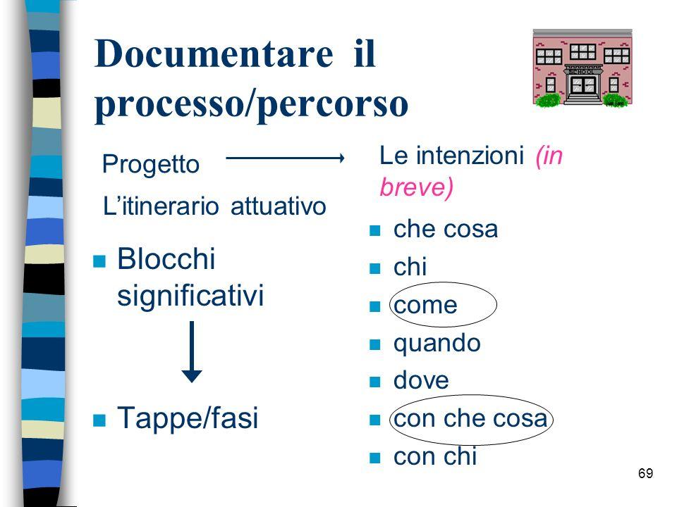 69 Documentare il processo/percorso n Blocchi significativi n Tappe/fasi n che cosa n chi n come n quando n dove n con che cosa n con chi Progetto Le