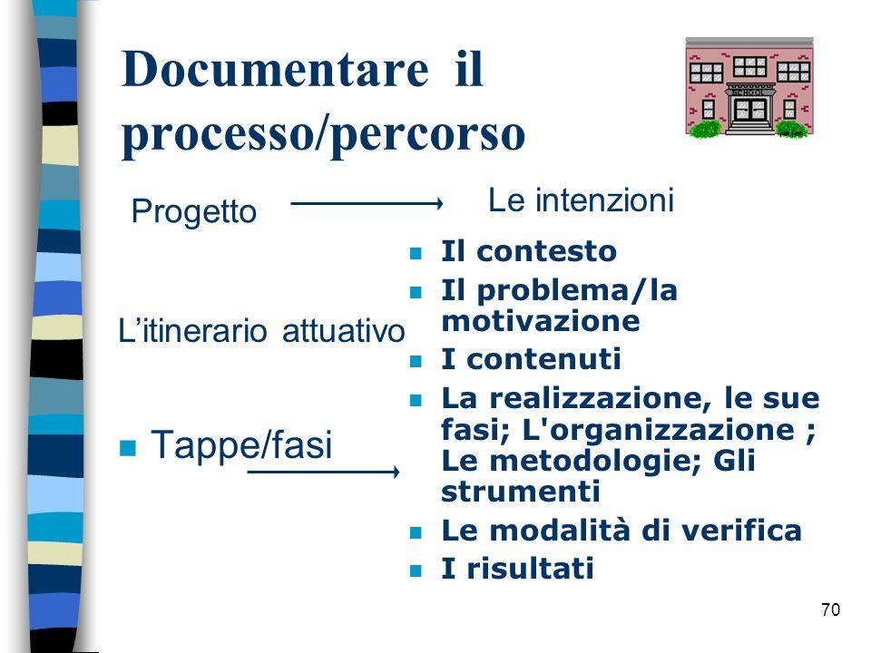 70 Documentare il processo/percorso n Tappe/fasi n Il contesto n Il problema/la motivazione n I contenuti n La realizzazione, le sue fasi; L'organizza