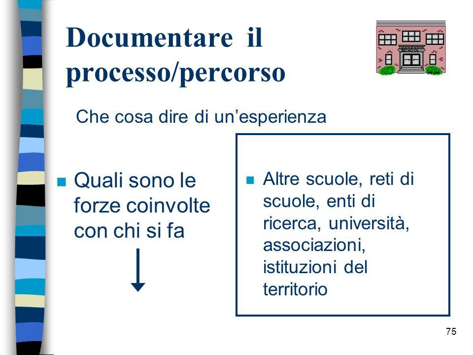 75 Documentare il processo/percorso n Quali sono le forze coinvolte con chi si fa n Altre scuole, reti di scuole, enti di ricerca, università, associa
