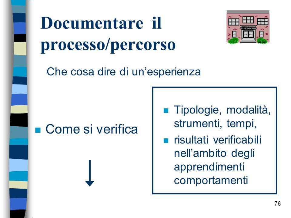 76 Documentare il processo/percorso n Come si verifica n Tipologie, modalità, strumenti, tempi, n risultati verificabili nellambito degli apprendiment