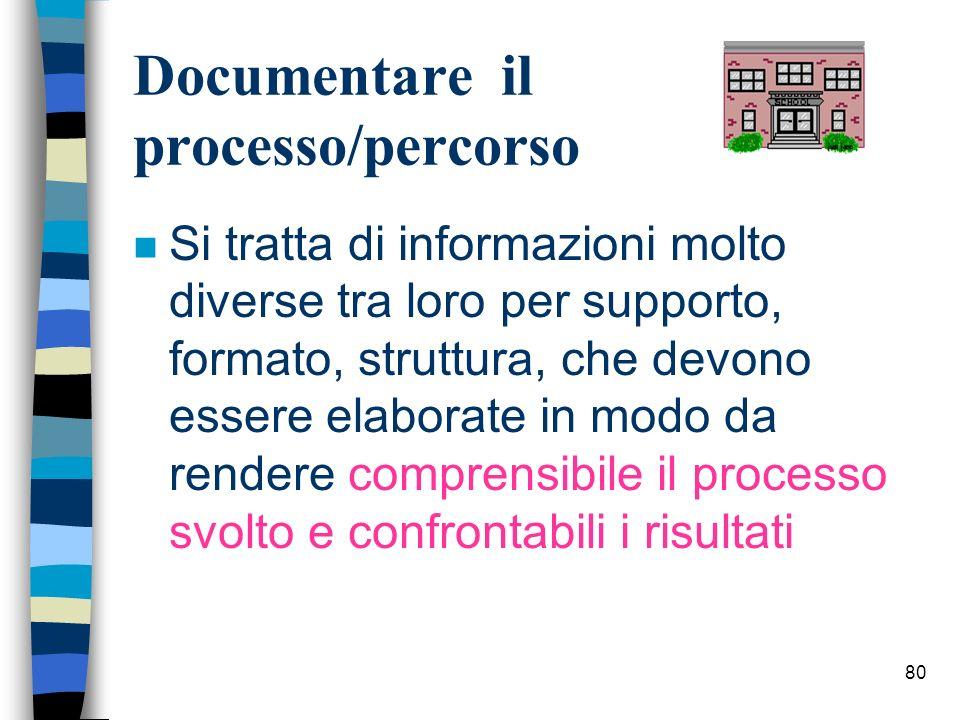 80 Documentare il processo/percorso n Si tratta di informazioni molto diverse tra loro per supporto, formato, struttura, che devono essere elaborate i