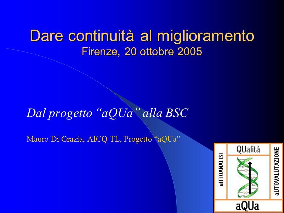 Dare continuità al miglioramento Firenze, 20 ottobre 2005 Dal progetto aQUa alla BSC Mauro Di Grazia, AICQ TL, Progetto aQUa