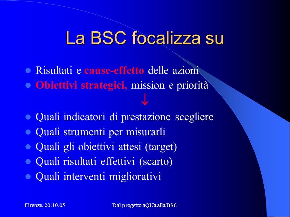 Firenze, 20.10.05Dal progetto aQUa alla BSC La BSC focalizza su Risultati e cause-effetto delle azioni Obiettivi strategici, mission e priorità Quali
