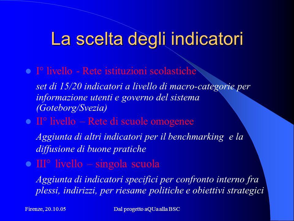Firenze, 20.10.05Dal progetto aQUa alla BSC La scelta degli indicatori I° livello - Rete istituzioni scolastiche set di 15/20 indicatori a livello di