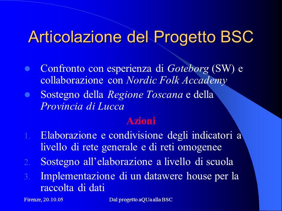 Firenze, 20.10.05Dal progetto aQUa alla BSC Articolazione del Progetto BSC Confronto con esperienza di Goteborg (SW) e collaborazione con Nordic Folk Accademy Sostegno della Regione Toscana e della Provincia di Lucca Azioni 1.