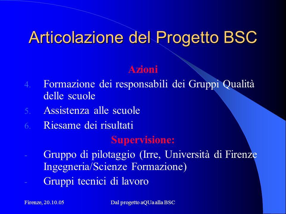 Firenze, 20.10.05Dal progetto aQUa alla BSC Articolazione del Progetto BSC Azioni 4. Formazione dei responsabili dei Gruppi Qualità delle scuole 5. As