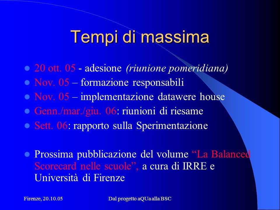 Firenze, 20.10.05Dal progetto aQUa alla BSC Tempi di massima 20 ott. 05 - adesione (riunione pomeridiana) Nov. 05 – formazione responsabili Nov. 05 –