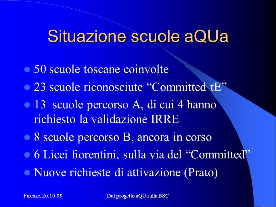 Firenze, 20.10.05Dal progetto aQUa alla BSC Situazione scuole aQUa 50 scuole toscane coinvolte 23 scuole riconosciute Committed tE 13 scuole percorso