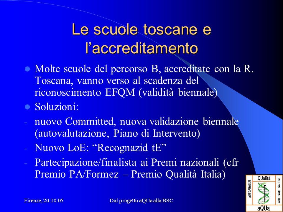 Firenze, 20.10.05Dal progetto aQUa alla BSC Le scuole toscane e laccreditamento Molte scuole del percorso B, accreditate con la R. Toscana, vanno vers