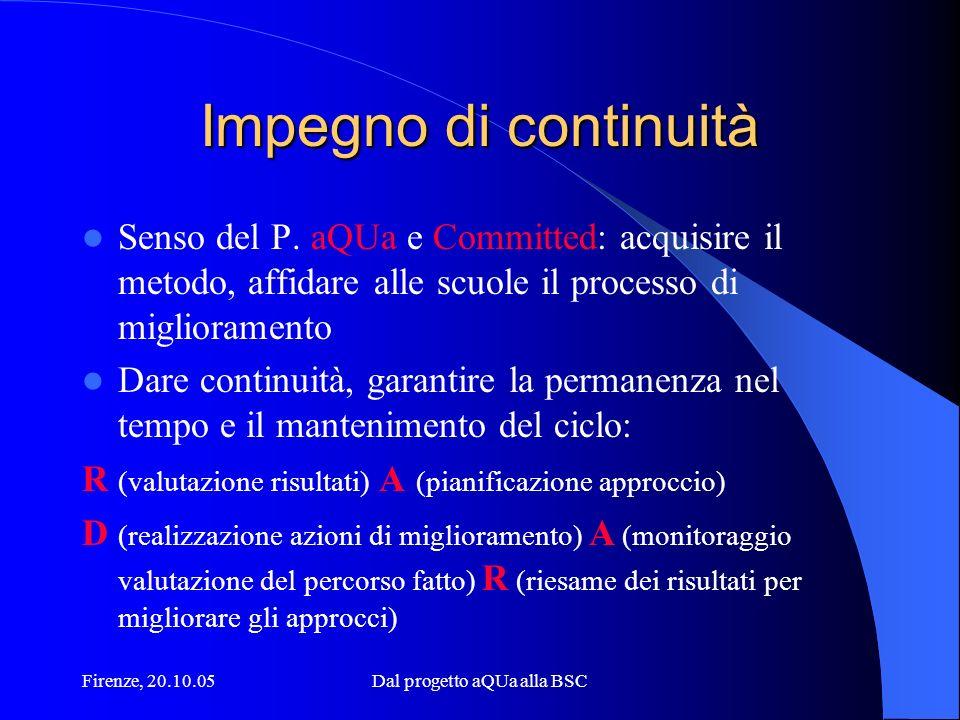 Firenze, 20.10.05Dal progetto aQUa alla BSC Impegno di continuità Senso del P. aQUa e Committed: acquisire il metodo, affidare alle scuole il processo