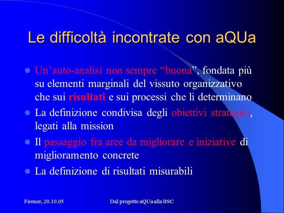 Firenze, 20.10.05Dal progetto aQUa alla BSC Le difficoltà incontrate con aQUa Unauto-analisi non sempre buona, fondata più su elementi marginali del v