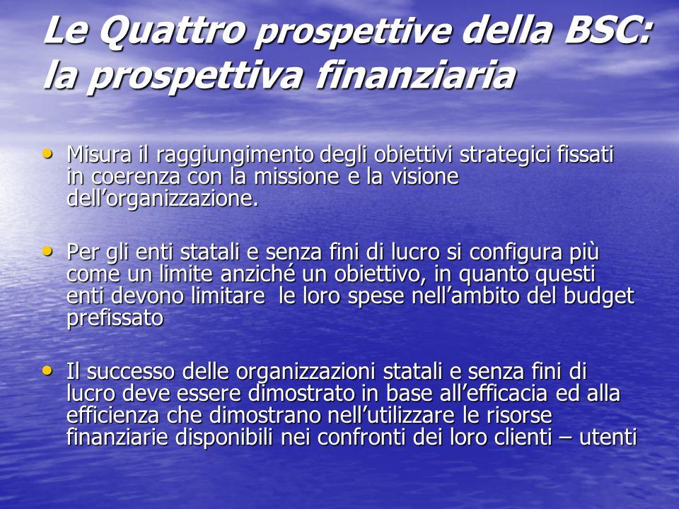 Le Quattro prospettive della BSC: la prospettiva finanziaria Misura il raggiungimento degli obiettivi strategici fissati in coerenza con la missione e