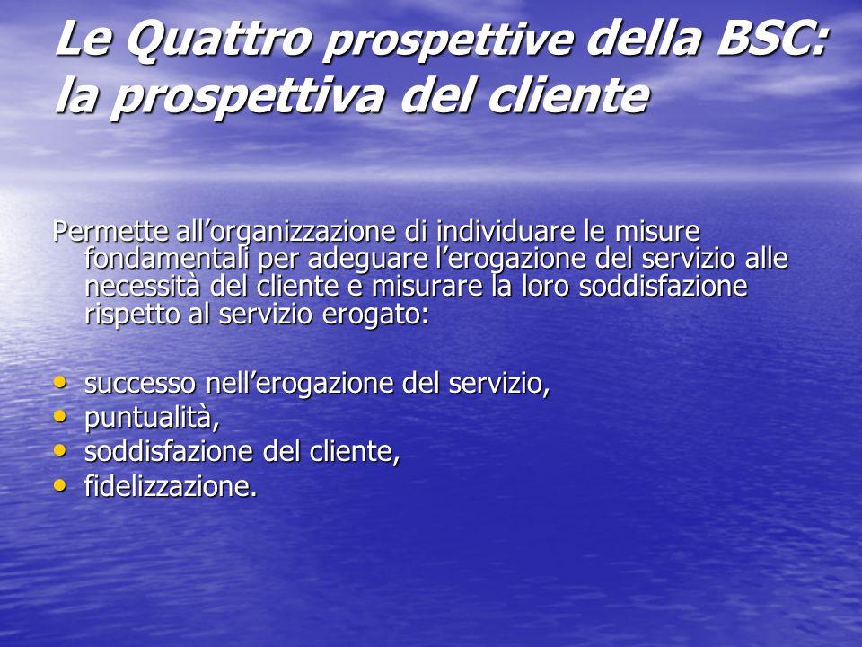 Le Quattro prospettive della BSC: la prospettiva del cliente Permette allorganizzazione di individuare le misure fondamentali per adeguare lerogazione