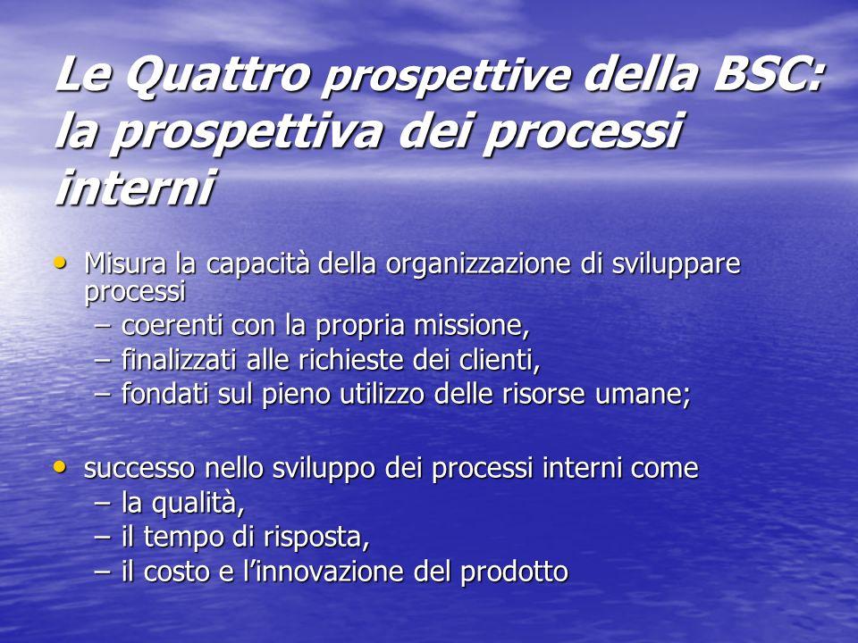 Le Quattro prospettive della BSC: la prospettiva dei processi interni Misura la capacità della organizzazione di sviluppare processi Misura la capacit