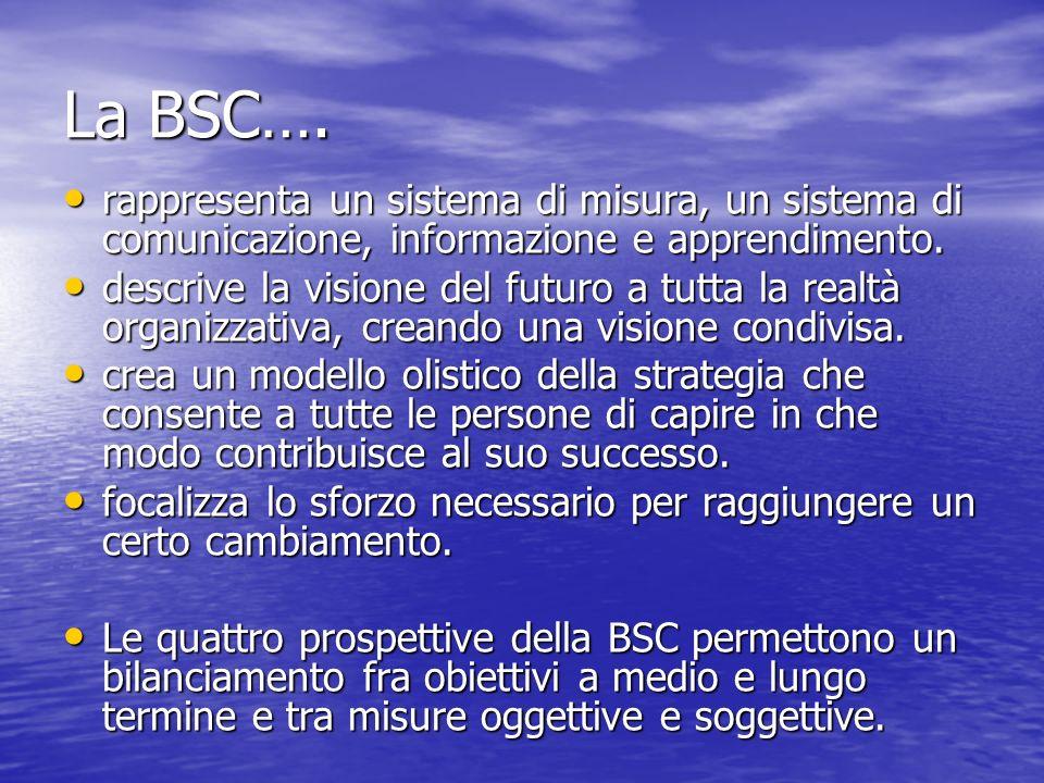 La BSC…. rappresenta un sistema di misura, un sistema di comunicazione, informazione e apprendimento. rappresenta un sistema di misura, un sistema di