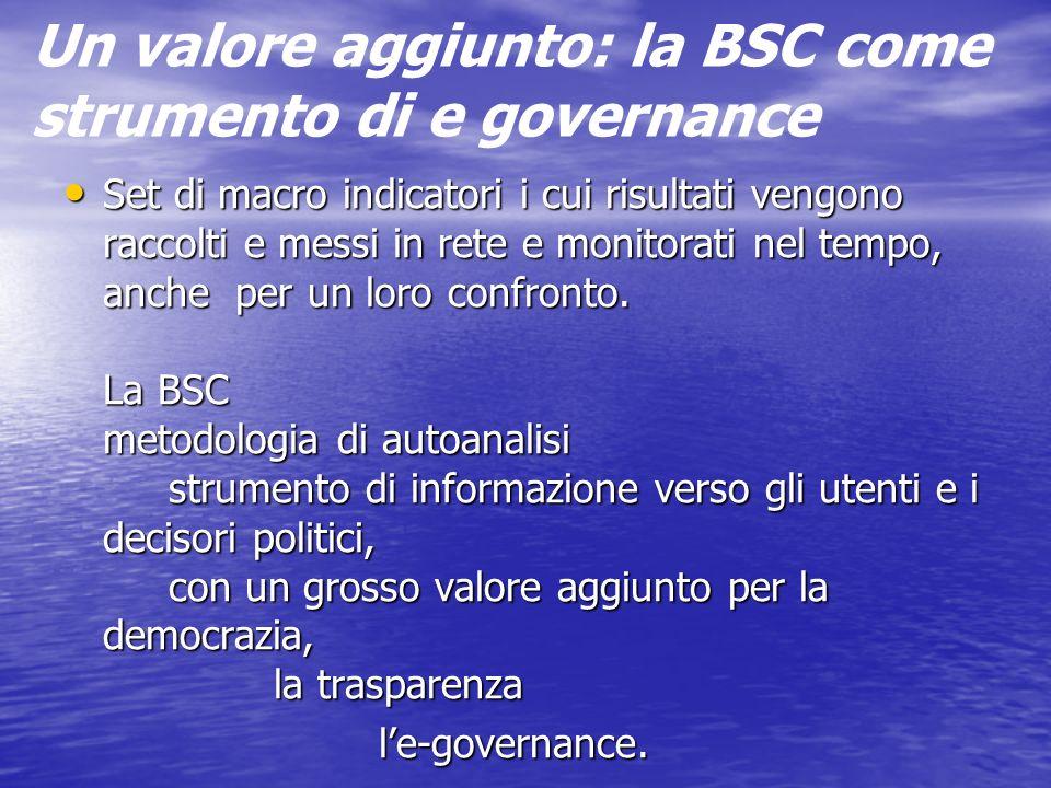 Un valore aggiunto: la BSC come strumento di e governance Set di macro indicatori i cui risultati vengono raccolti e messi in rete e monitorati nel te