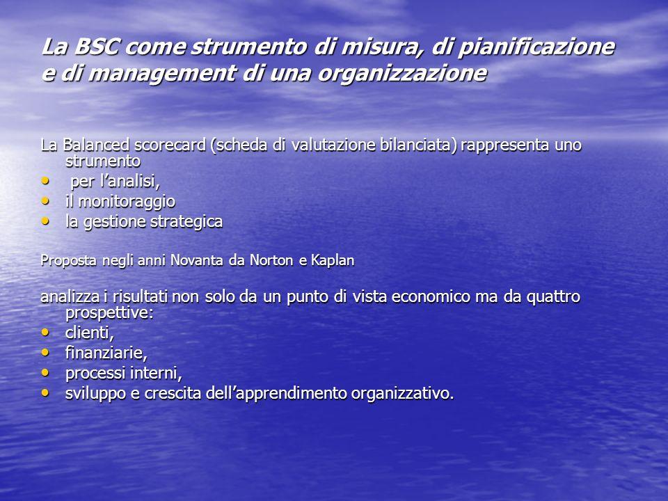 La BSC come strumento di misura, di pianificazione e di management di una organizzazione La Balanced scorecard (scheda di valutazione bilanciata) rapp