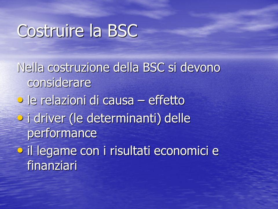 Costruire la BSC Nella costruzione della BSC si devono considerare le relazioni di causa – effetto le relazioni di causa – effetto i driver (le determ