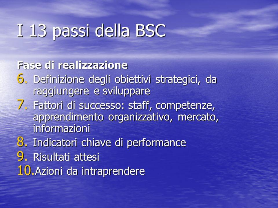 I 13 passi della BSC Fase di realizzazione 6. Definizione degli obiettivi strategici, da raggiungere e sviluppare 7. Fattori di successo: staff, compe