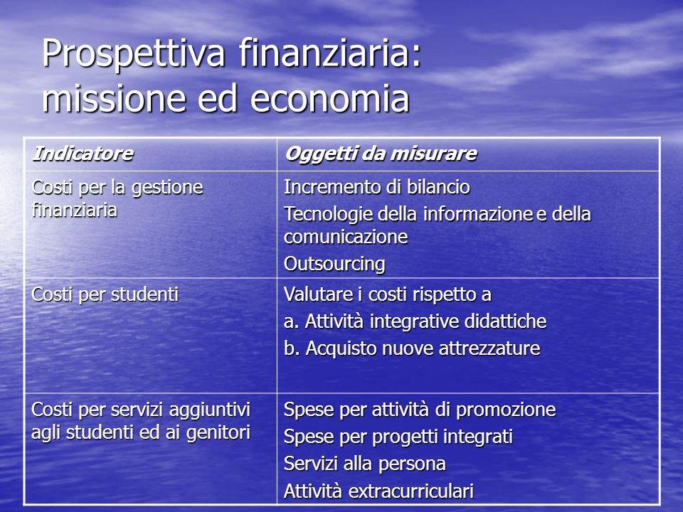 Prospettiva finanziaria: missione ed economia Indicatore Oggetti da misurare Costi per la gestione finanziaria Incremento di bilancio Tecnologie della