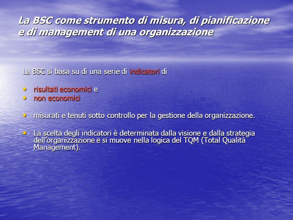 La BSC come strumento di misura, di pianificazione e di management di una organizzazione La BSC si basa su di una serie di indicatori di risultati eco