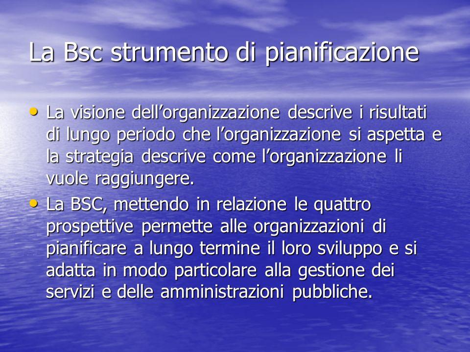 La Bsc strumento di pianificazione La visione dellorganizzazione descrive i risultati di lungo periodo che lorganizzazione si aspetta e la strategia d