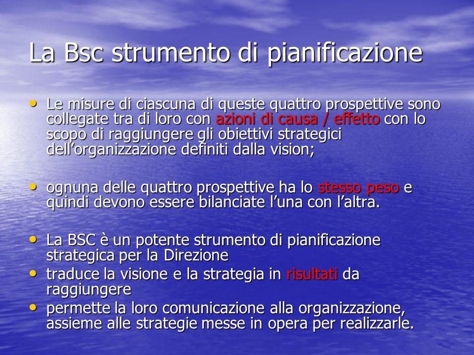 La Bsc strumento di pianificazione Le misure di ciascuna di queste quattro prospettive sono collegate tra di loro con azioni di causa / effetto con lo