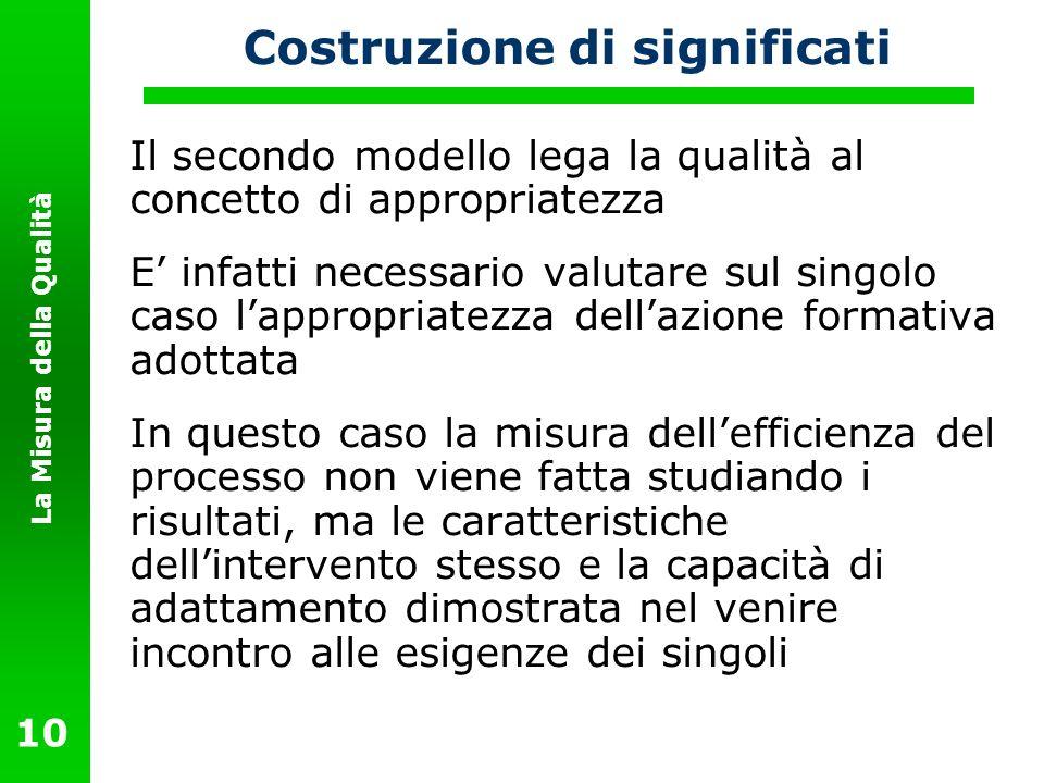 La Misura della Qualità 10 Costruzione di significati Il secondo modello lega la qualità al concetto di appropriatezza E infatti necessario valutare s