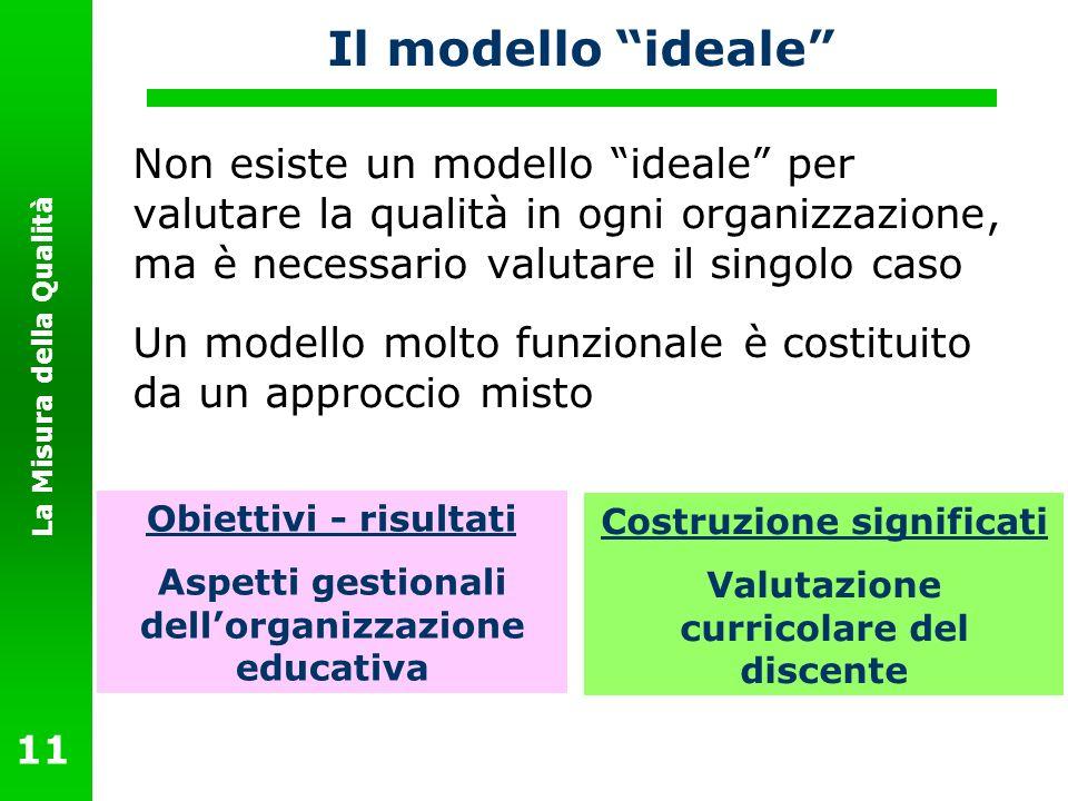 La Misura della Qualità 11 Il modello ideale Non esiste un modello ideale per valutare la qualità in ogni organizzazione, ma è necessario valutare il