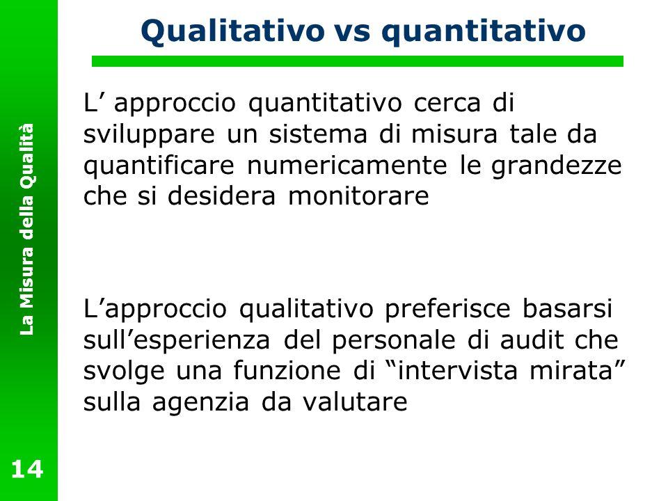 La Misura della Qualità 14 Qualitativo vs quantitativo L approccio quantitativo cerca di sviluppare un sistema di misura tale da quantificare numerica