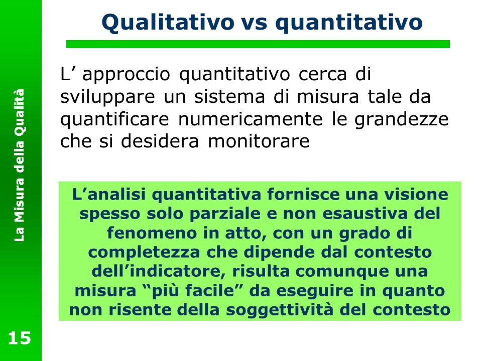 La Misura della Qualità 15 Qualitativo vs quantitativo L approccio quantitativo cerca di sviluppare un sistema di misura tale da quantificare numerica