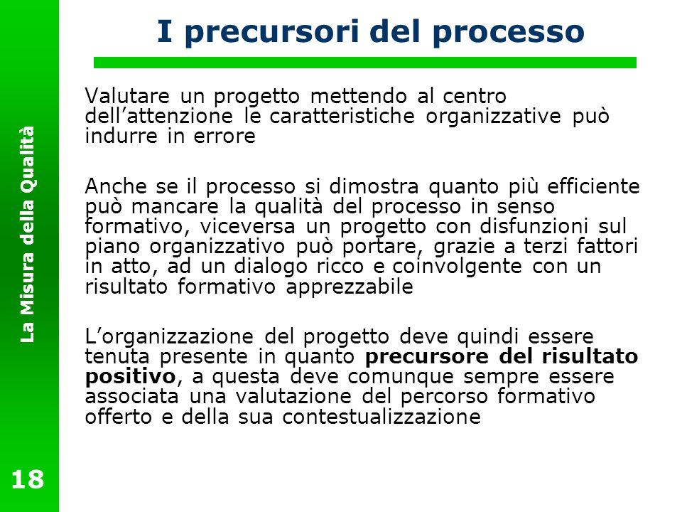 La Misura della Qualità 18 I precursori del processo Valutare un progetto mettendo al centro dellattenzione le caratteristiche organizzative può indur