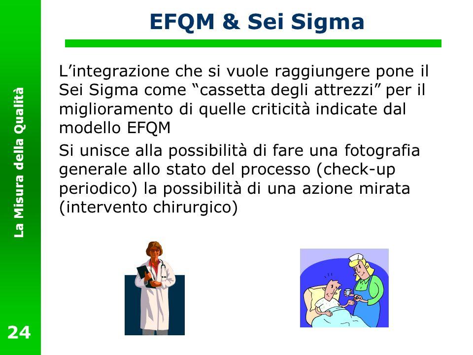 La Misura della Qualità 24 EFQM & Sei Sigma Lintegrazione che si vuole raggiungere pone il Sei Sigma come cassetta degli attrezzi per il miglioramento