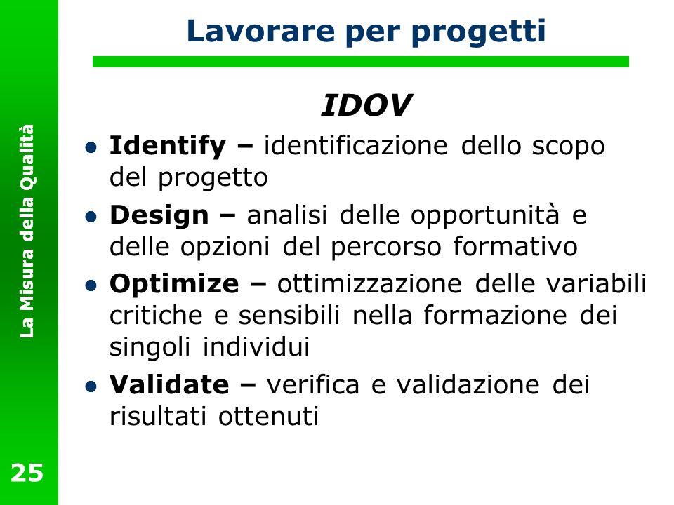 La Misura della Qualità 25 Lavorare per progetti IDOV Identify – identificazione dello scopo del progetto Design – analisi delle opportunità e delle o