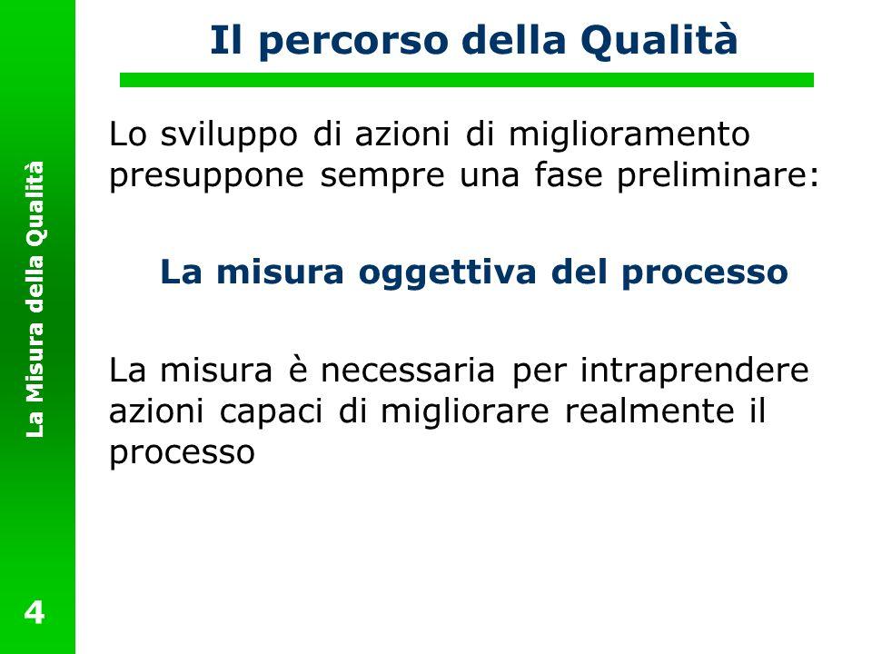 La Misura della Qualità 4 Il percorso della Qualità Lo sviluppo di azioni di miglioramento presuppone sempre una fase preliminare: La misura oggettiva