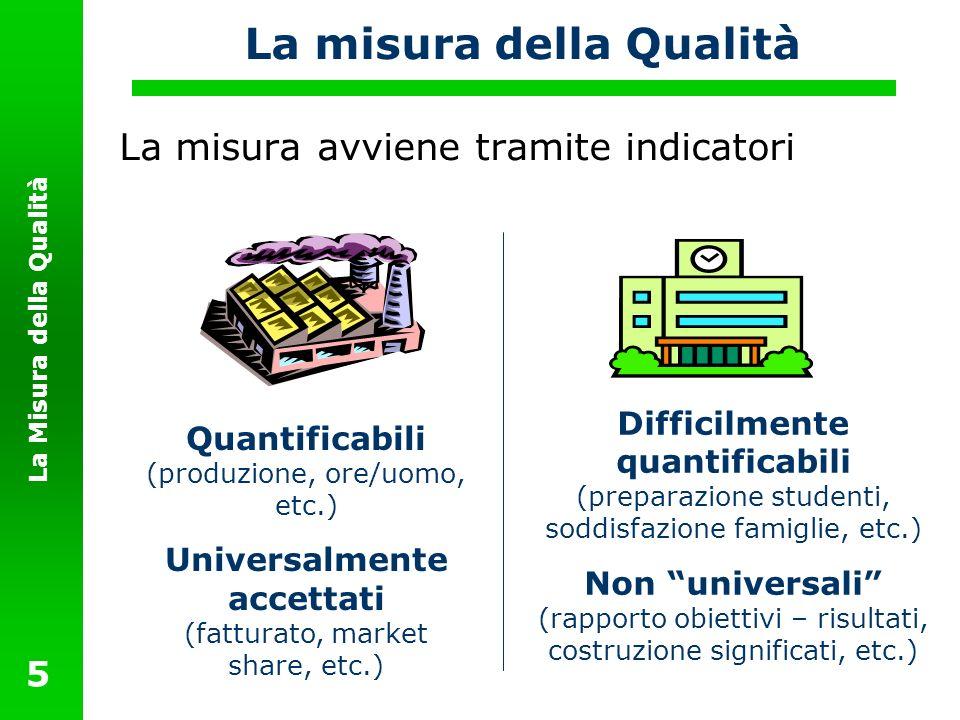 La Misura della Qualità 5 La misura della Qualità La misura avviene tramite indicatori Quantificabili (produzione, ore/uomo, etc.) Universalmente acce