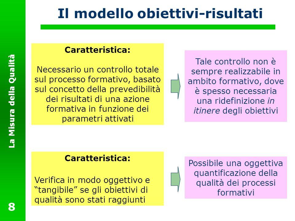 La Misura della Qualità 8 Il modello obiettivi-risultati Caratteristica: Necessario un controllo totale sul processo formativo, basato sul concetto de