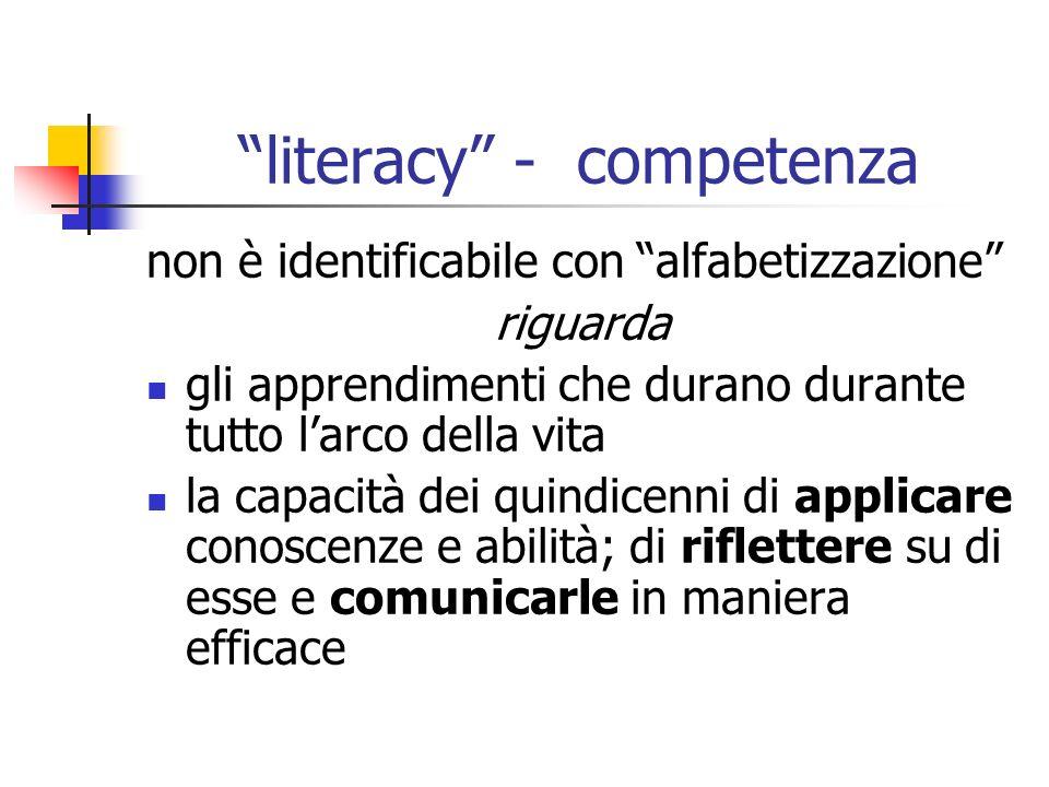literacy - competenza non è identificabile con alfabetizzazione riguarda gli apprendimenti che durano durante tutto larco della vita la capacità dei quindicenni di applicare conoscenze e abilità; di riflettere su di esse e comunicarle in maniera efficace
