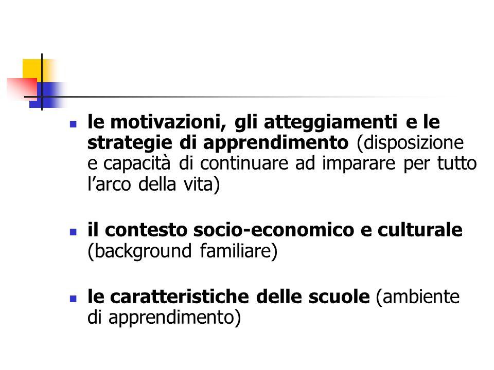 le motivazioni, gli atteggiamenti e le strategie di apprendimento (disposizione e capacità di continuare ad imparare per tutto larco della vita) il contesto socio-economico e culturale (background familiare) le caratteristiche delle scuole (ambiente di apprendimento)
