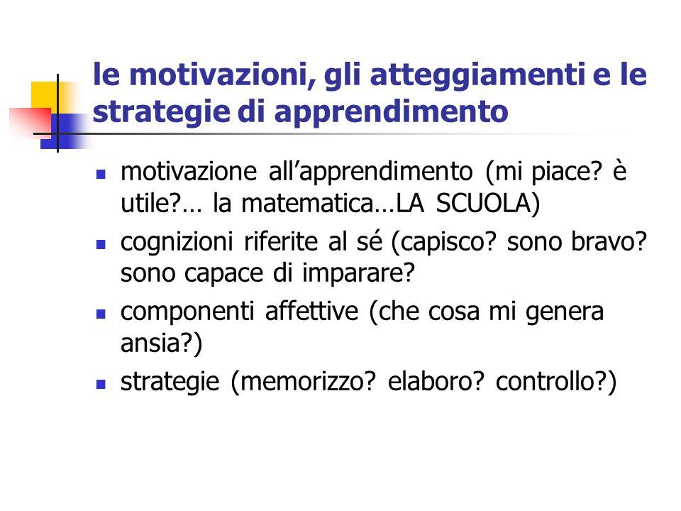 le motivazioni, gli atteggiamenti e le strategie di apprendimento motivazione allapprendimento (mi piace.