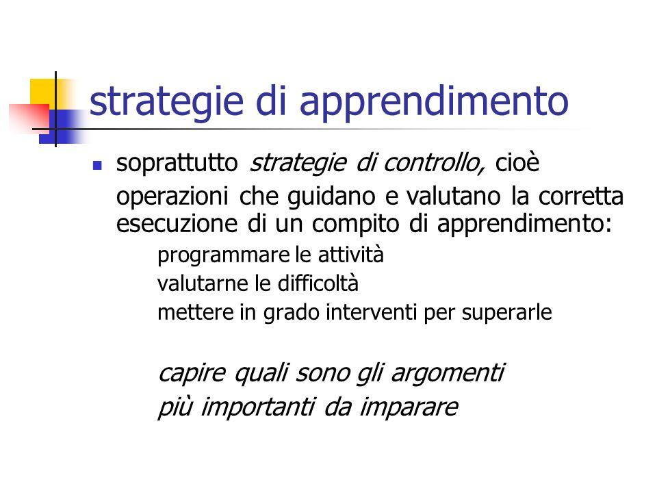 strategie di apprendimento soprattutto strategie di controllo, cioè operazioni che guidano e valutano la corretta esecuzione di un compito di apprendimento: programmare le attività valutarne le difficoltà mettere in grado interventi per superarle capire quali sono gli argomenti più importanti da imparare