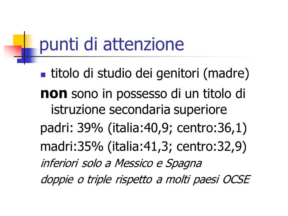 punti di attenzione titolo di studio dei genitori (madre) non sono in possesso di un titolo di istruzione secondaria superiore padri: 39% (italia:40,9; centro:36,1) madri:35% (italia:41,3; centro:32,9) inferiori solo a Messico e Spagna doppie o triple rispetto a molti paesi OCSE